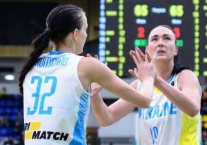 Жіночий Євробаскет-2019. Україна отримала суперників