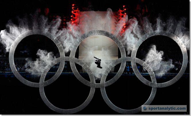 ХХІ зимові Олімпійські ігри у Ванкувері офіційно відкриті
