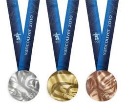 Медалі Олімпійських ігор