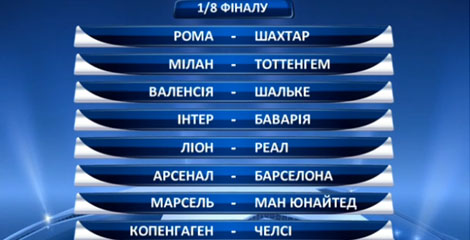 Шахтар-Рома хто переможе?
