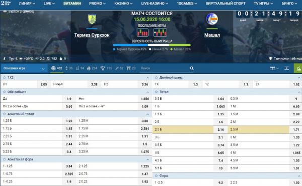 У 1xbet даже на игры Суперлиги Узбекистана количество рынков доходит до 500