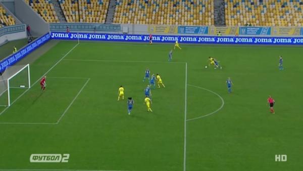 Відбір ЧС-2019. Жінки. Україна - Швеція - 1:0 (ВІДЕО)