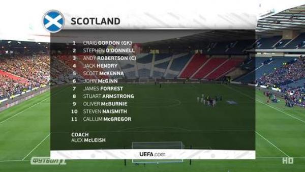 Товариський матч. Шотландія - Португалія - 1:3 (ВІДЕО)