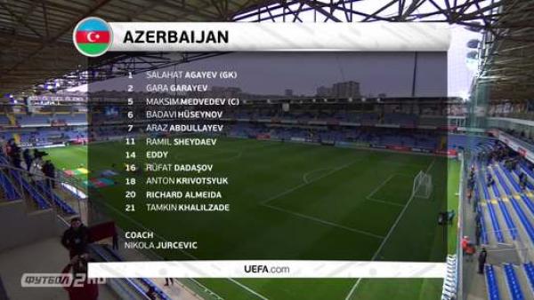 Товариський матч. Азербайджан - Литва - 0:0 (ВІДЕО)
